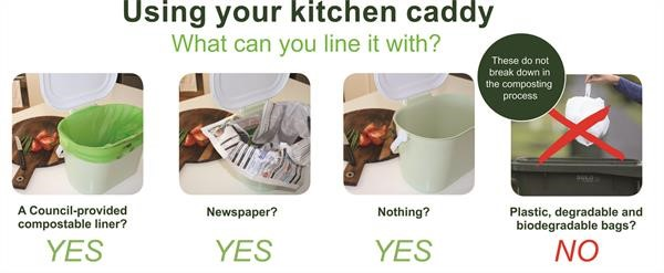 Kitchen Caddy Guide
